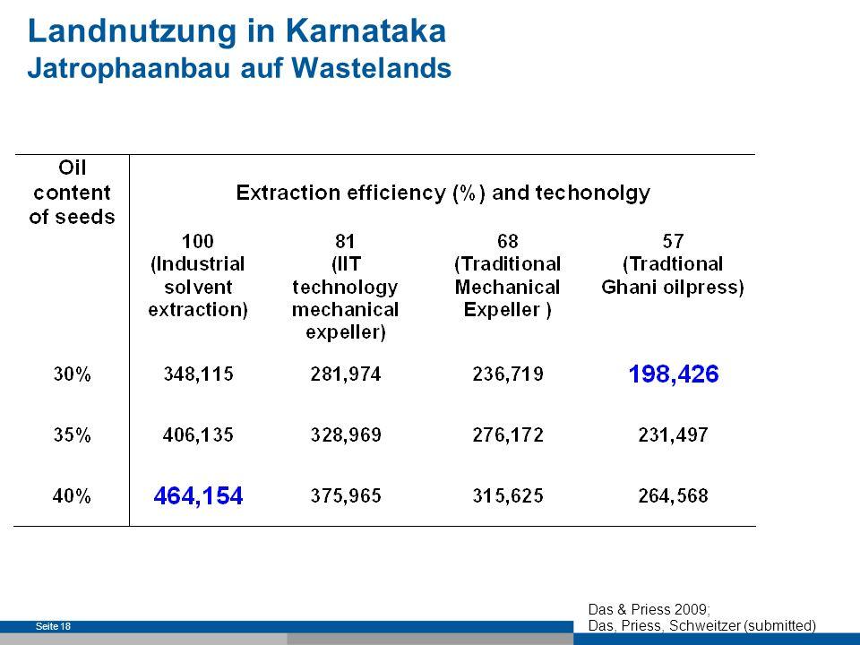 Landnutzung in Karnataka Jatrophaanbau auf Wastelands