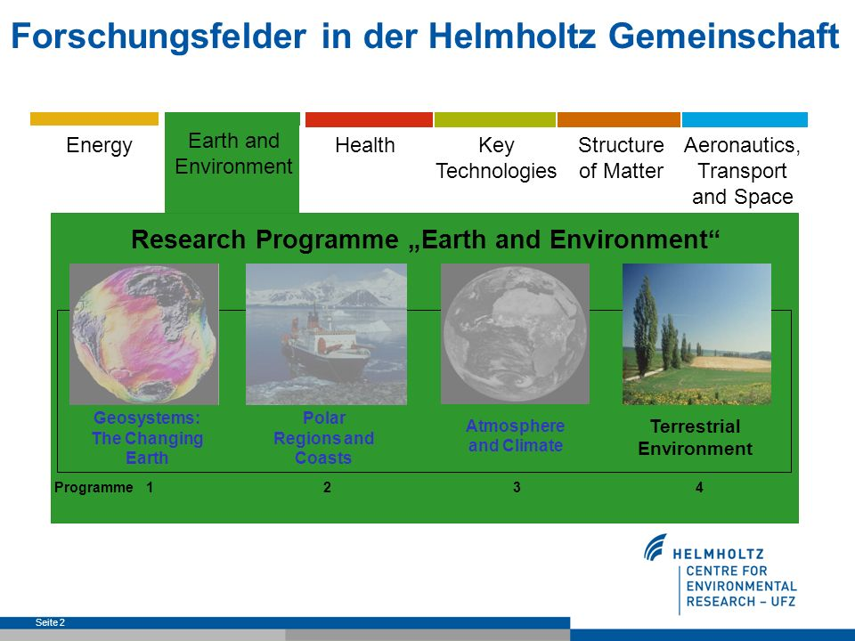 Forschungsfelder in der Helmholtz Gemeinschaft