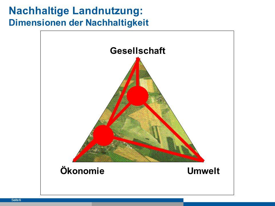 Nachhaltige Landnutzung: Dimensionen der Nachhaltigkeit