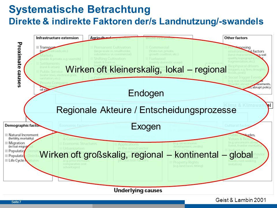 Systematische Betrachtung Direkte & indirekte Faktoren der/s Landnutzung/-swandels