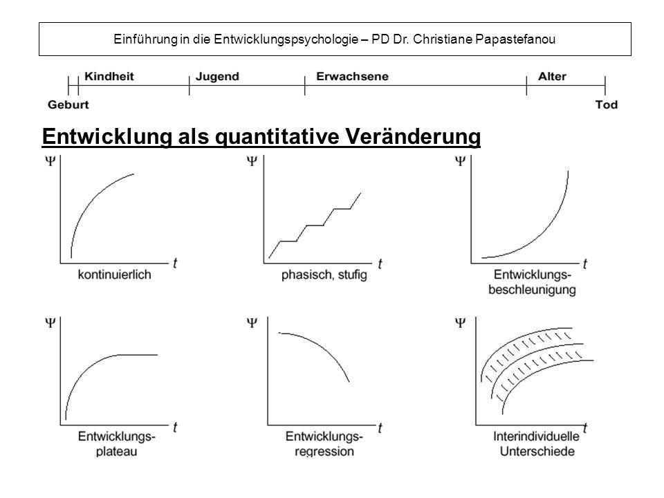 Entwicklung als quantitative Veränderung
