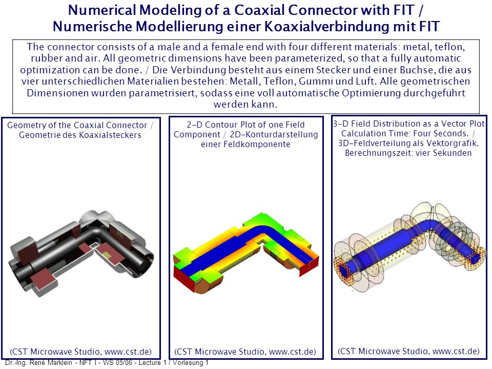Numerical Modeling of a Coaxial Connector with FIT / Numerische Modellierung einer Koaxialverbindung mit FIT