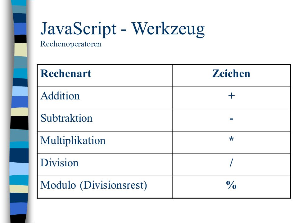 JavaScript - Werkzeug Rechenart Zeichen Addition + Subtraktion -