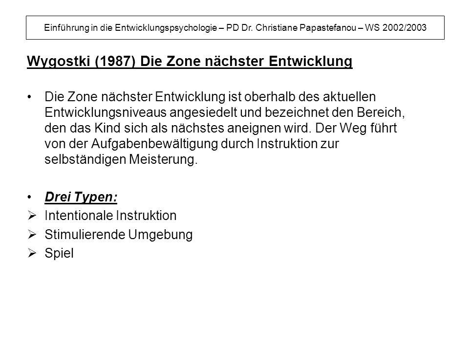 Wygostki (1987) Die Zone nächster Entwicklung
