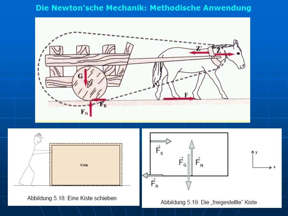 Die Newton'sche Mechanik: Methodische Anwendung