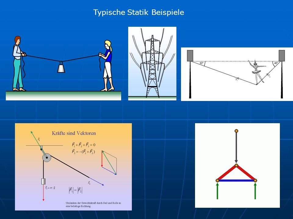 Typische Statik Beispiele