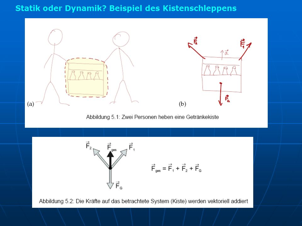 Statik oder Dynamik Beispiel des Kistenschleppens