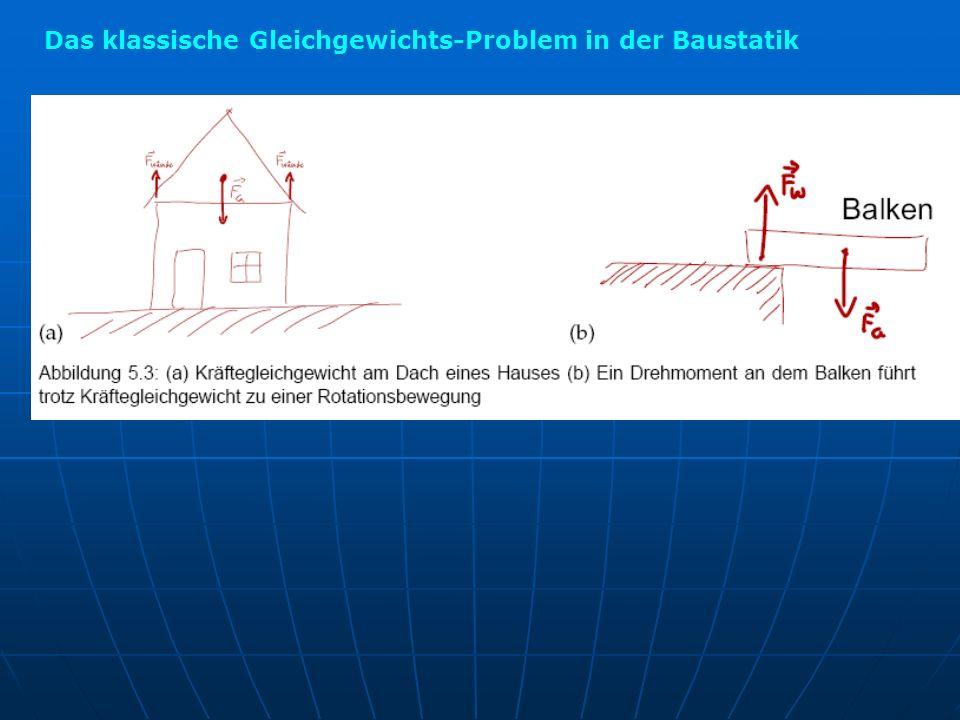 Das klassische Gleichgewichts-Problem in der Baustatik