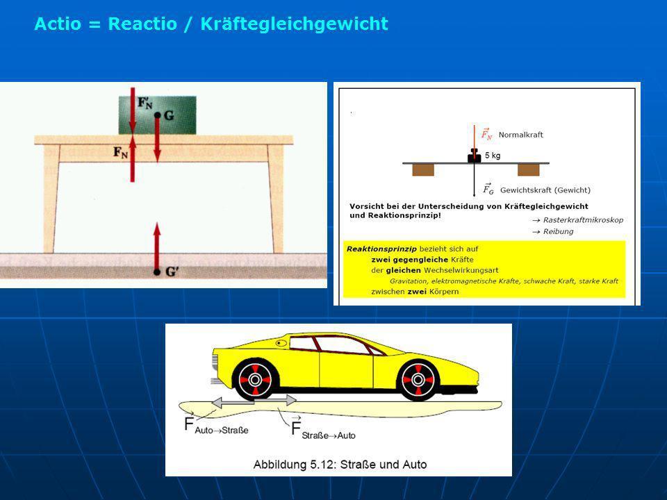 Actio = Reactio / Kräftegleichgewicht