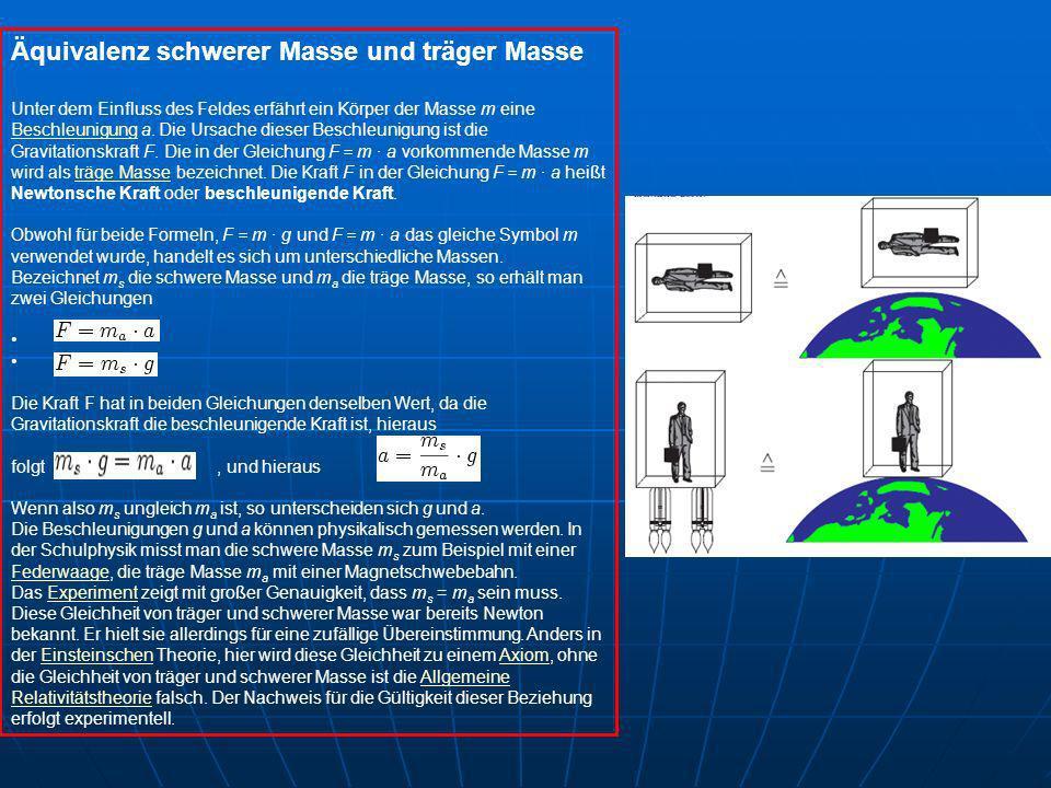 Äquivalenz schwerer Masse und träger Masse