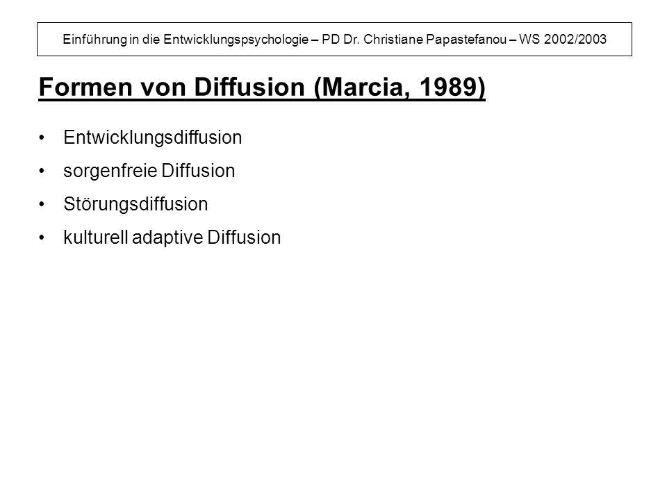 Formen von Diffusion (Marcia, 1989)