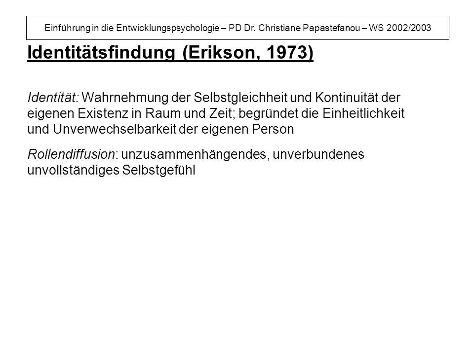 Identitätsfindung (Erikson, 1973)