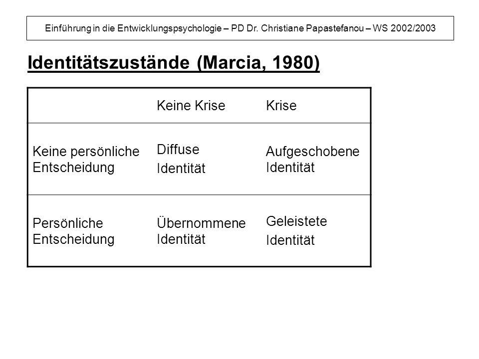 Identitätszustände (Marcia, 1980)