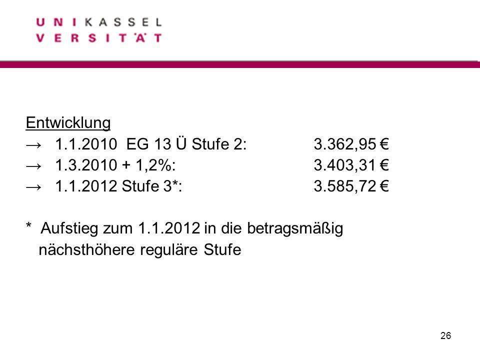 Entwicklung → 1.1.2010 EG 13 Ü Stufe 2: 3.362,95 € → 1.3.2010 + 1,2%: 3.403,31 € → 1.1.2012 Stufe 3*: 3.585,72 €