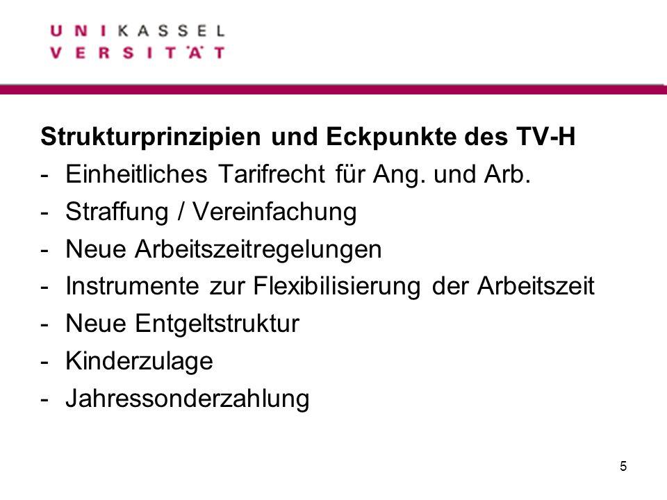 Strukturprinzipien und Eckpunkte des TV-H