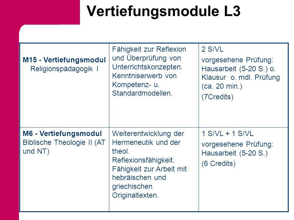 M15 - Vertiefungsmodul Religionspädagogik I
