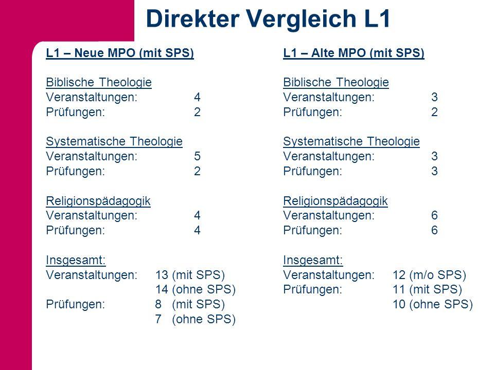Direkter Vergleich L1 L1 – Neue MPO (mit SPS) Biblische Theologie