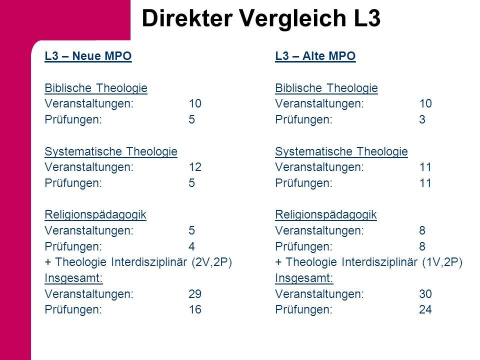 Direkter Vergleich L3 L3 – Neue MPO Biblische Theologie