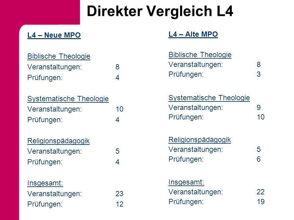 Direkter Vergleich L4 L4 – Neue MPO Biblische Theologie