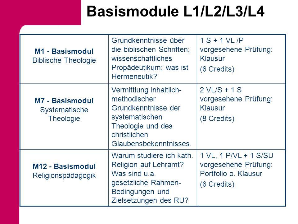 Basismodule L1/L2/L3/L4 M1 - Basismodul Biblische Theologie