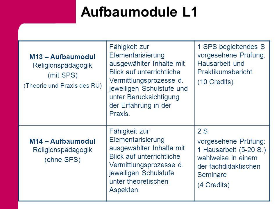 Aufbaumodule L1 M13 – Aufbaumodul Religionspädagogik (mit SPS)