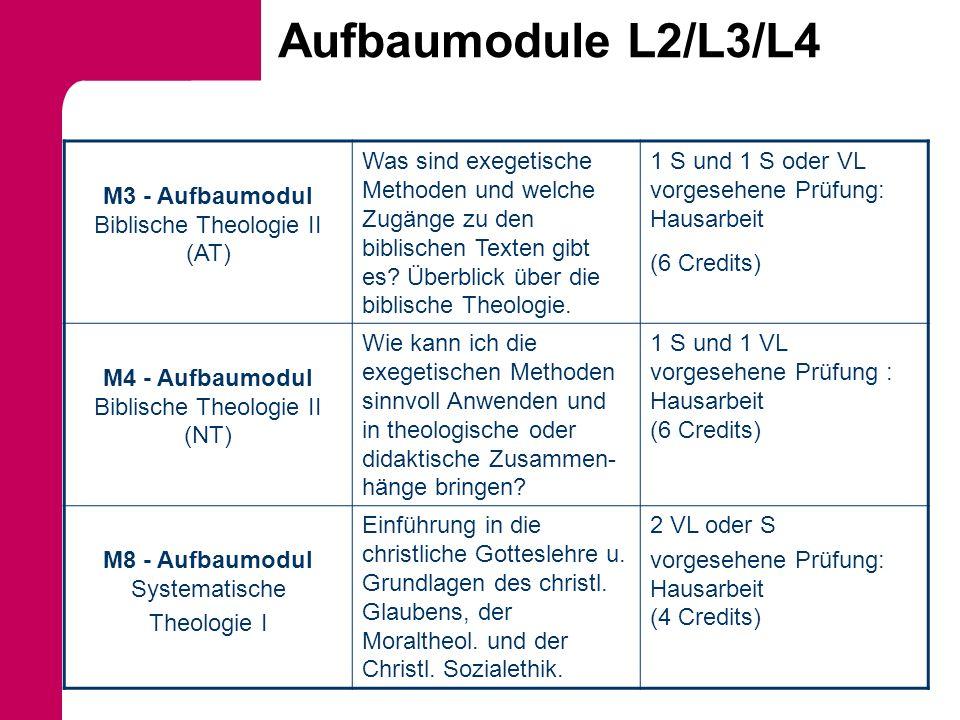 Aufbaumodule L2/L3/L4 M3 - Aufbaumodul Biblische Theologie II (AT)