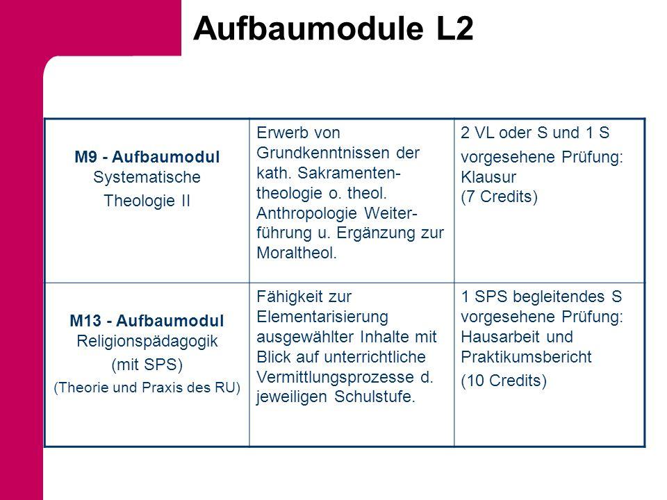 Aufbaumodule L2 M9 - Aufbaumodul Systematische Theologie II