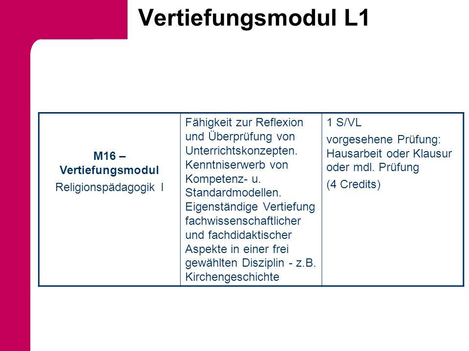 Vertiefungsmodul L1 M16 – Vertiefungsmodul Religionspädagogik I