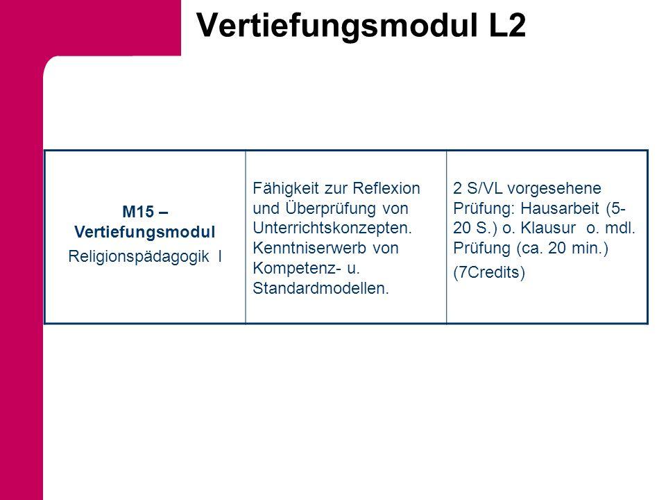 Vertiefungsmodul L2 M15 – Vertiefungsmodul Religionspädagogik I