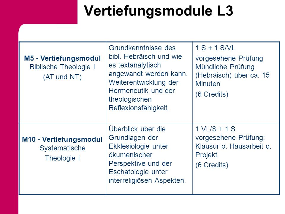 Vertiefungsmodule L3 M5 - Vertiefungsmodul Biblische Theologie I