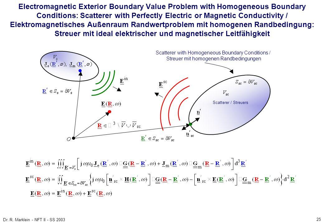 Electromagnetic Exterior Boundary Value Problem with Homogeneous Boundary Conditions: Scatterer with Perfectly Electric or Magnetic Conductivity / Elektromagnetisches Außenraum Randwertproblem mit homogenen Randbedingung: Streuer mit ideal elektrischer und magnetischer Leitfähigkeit