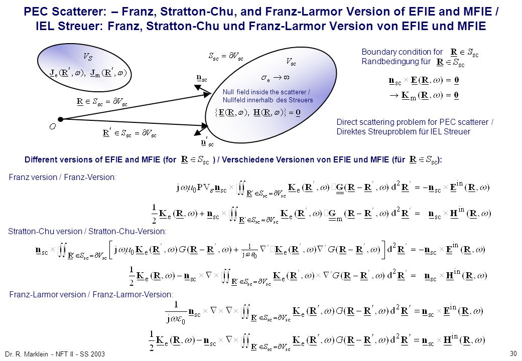 PEC Scatterer: – Franz, Stratton-Chu, and Franz-Larmor Version of EFIE and MFIE / IEL Streuer: Franz, Stratton-Chu und Franz-Larmor Version von EFIE und MFIE
