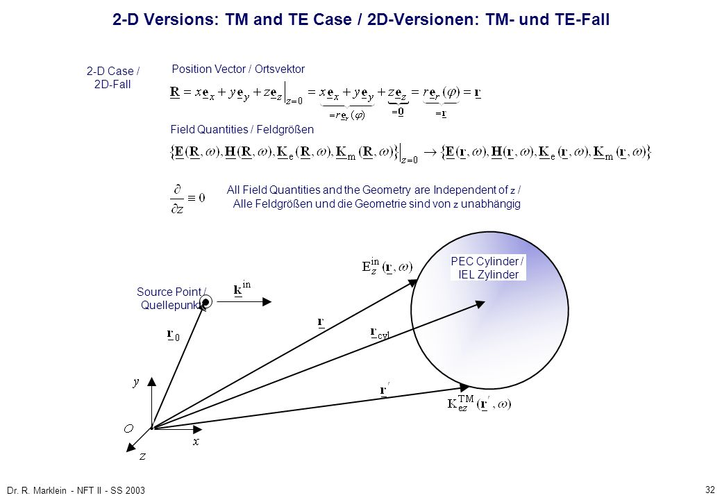 2-D Versions: TM and TE Case / 2D-Versionen: TM- und TE-Fall