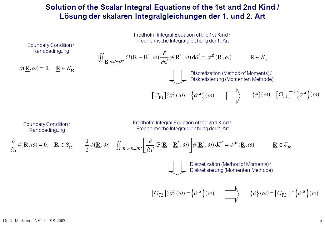 Solution of the Scalar Integral Equations of the 1st and 2nd Kind / Lösung der skalaren Integralgleichungen der 1. und 2. Art