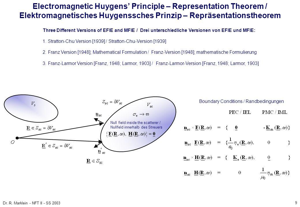 Electromagnetic Huygens' Principle – Representation Theorem / Elektromagnetisches Huygenssches Prinzip – Repräsentationstheorem