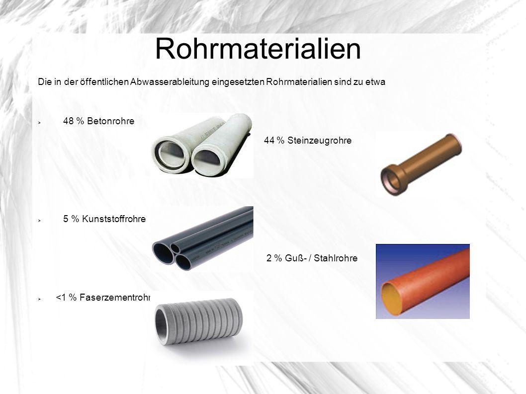 Rohrmaterialien Die in der öffentlichen Abwasserableitung eingesetzten Rohrmaterialien sind zu etwa.