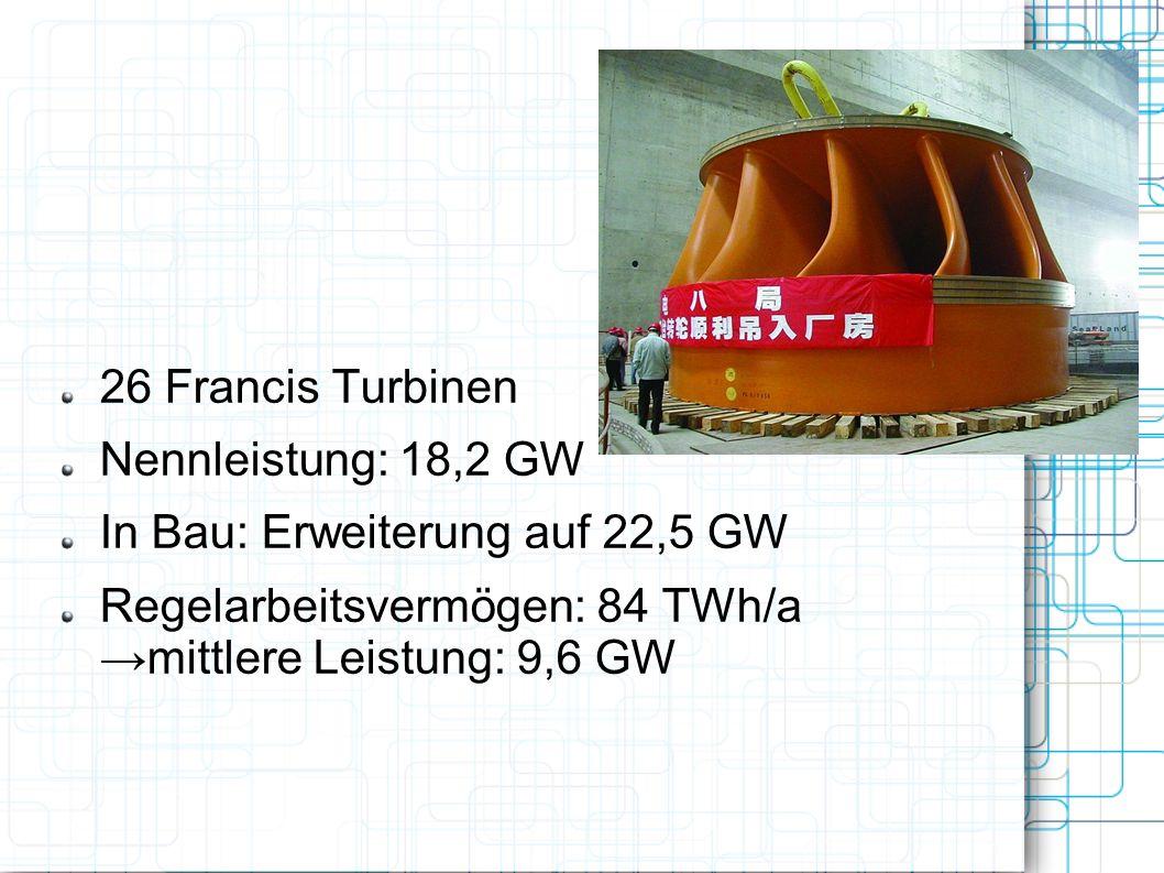 26 Francis Turbinen Nennleistung: 18,2 GW. In Bau: Erweiterung auf 22,5 GW.