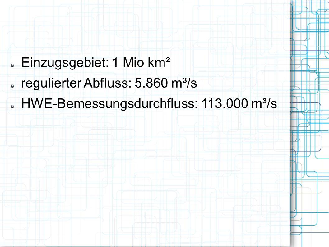 Einzugsgebiet: 1 Mio km²