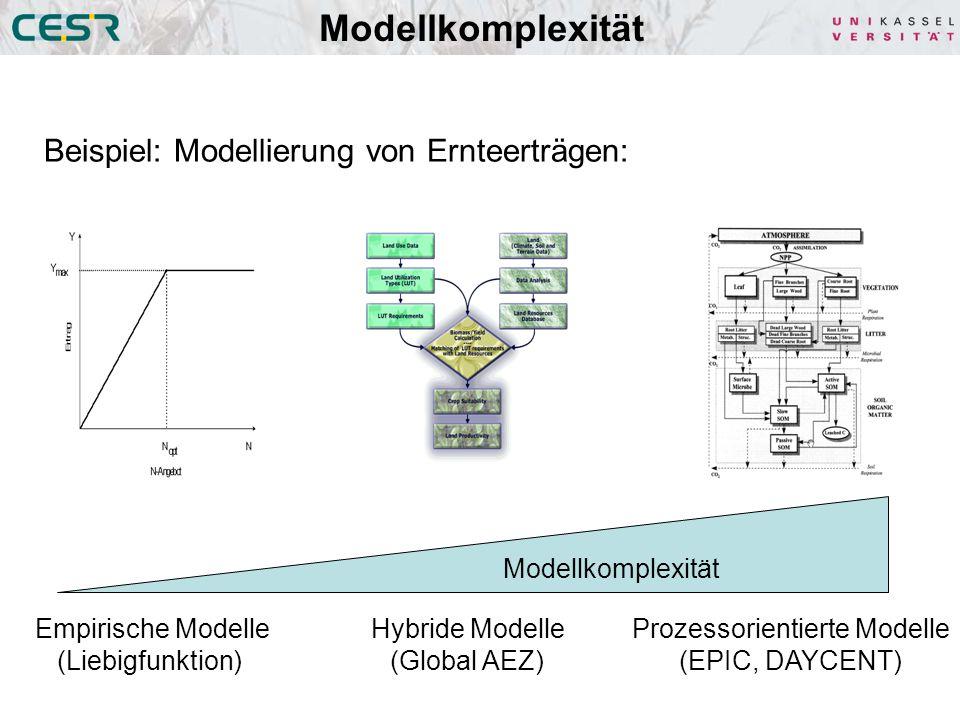 Modellkomplexität Beispiel: Modellierung von Ernteerträgen: