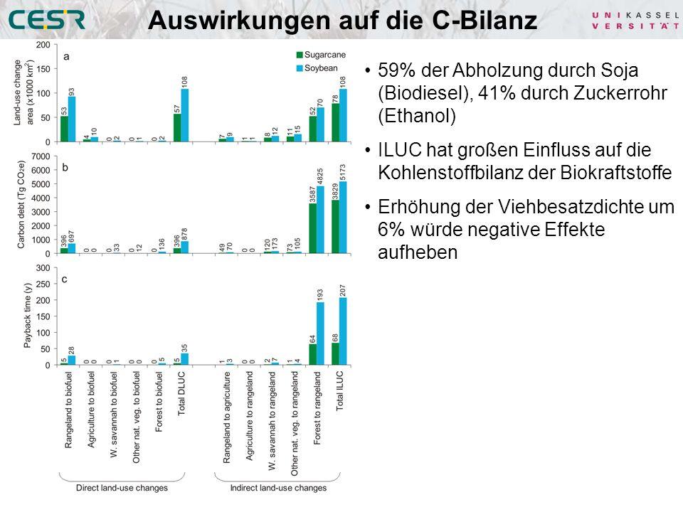 Auswirkungen auf die C-Bilanz