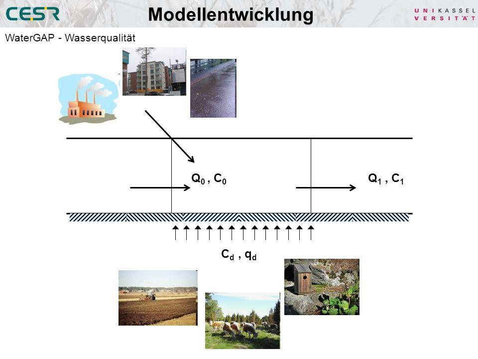 Modellentwicklung WaterGAP - Wasserqualität Q0 , C0 Q1 , C1 Cd , qd