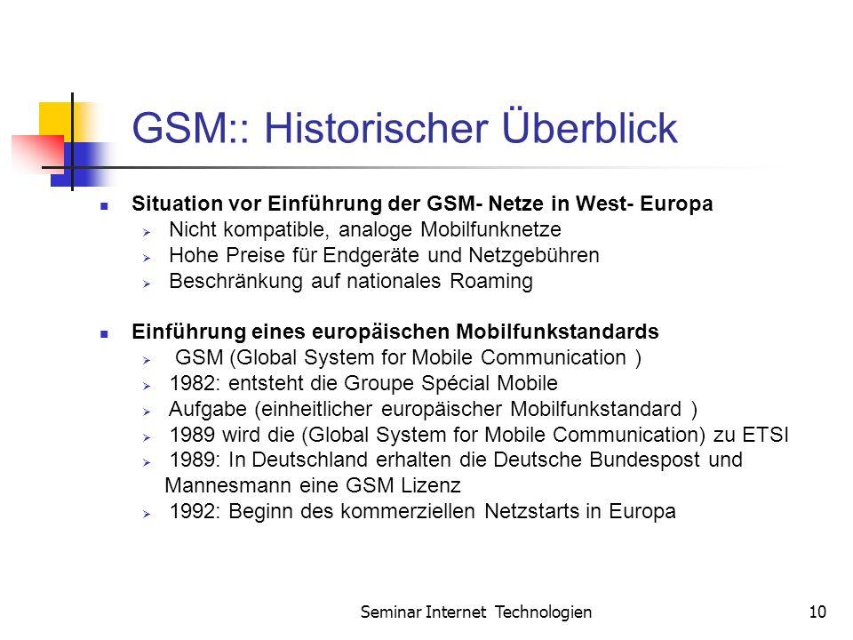 GSM:: Historischer Überblick