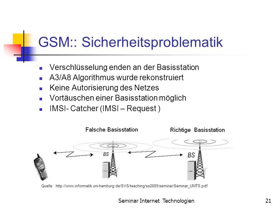GSM:: Sicherheitsproblematik