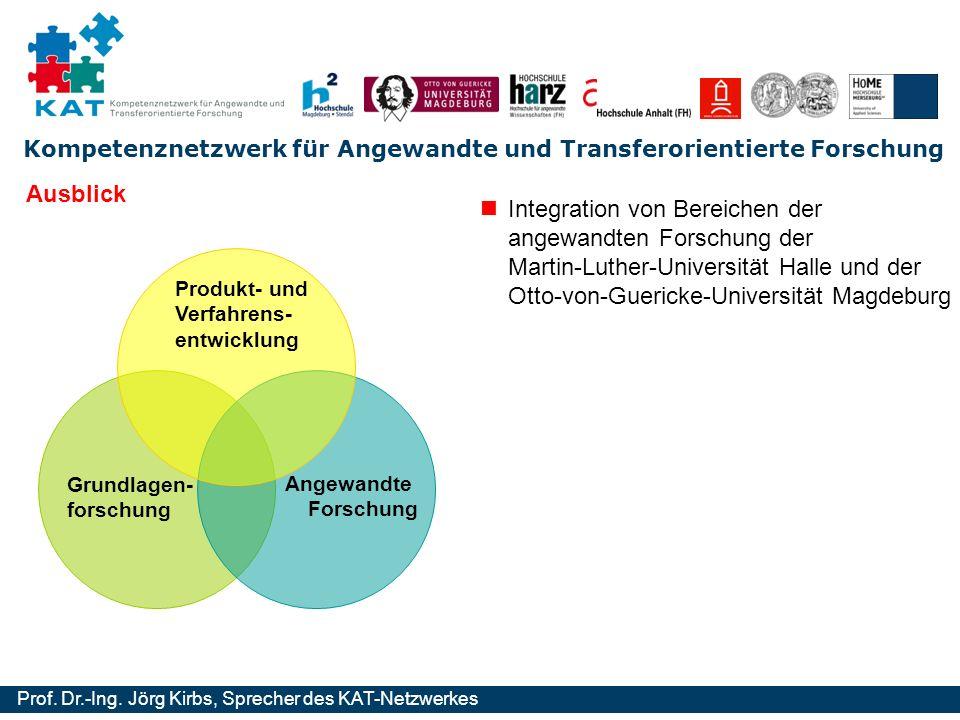 Ausblick Integration von Bereichen der angewandten Forschung der Martin-Luther-Universität Halle und der Otto-von-Guericke-Universität Magdeburg.