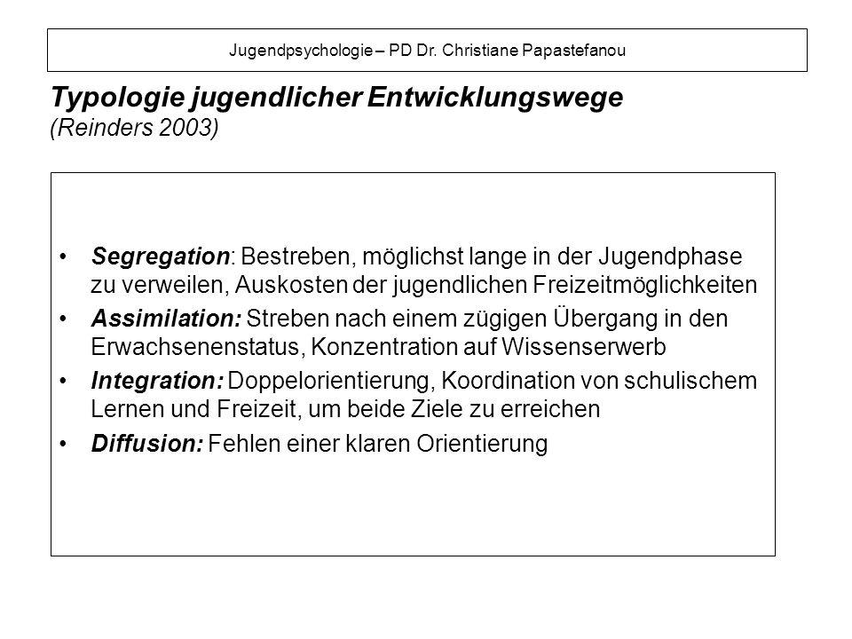 Typologie jugendlicher Entwicklungswege (Reinders 2003)