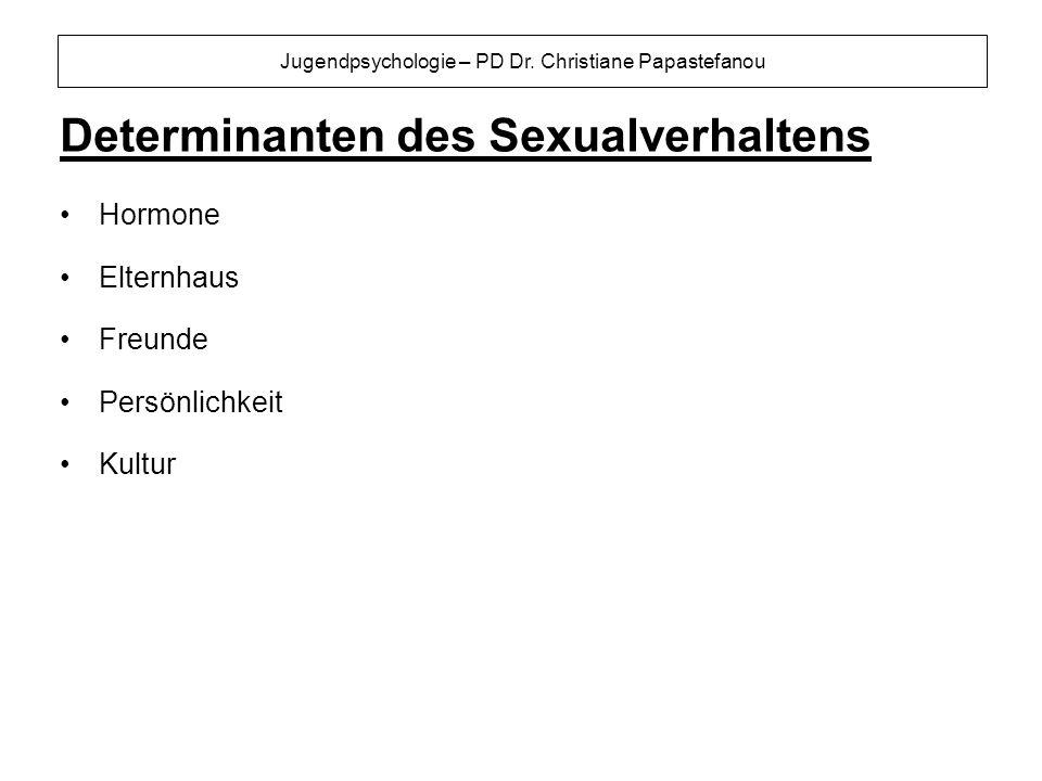 Determinanten des Sexualverhaltens
