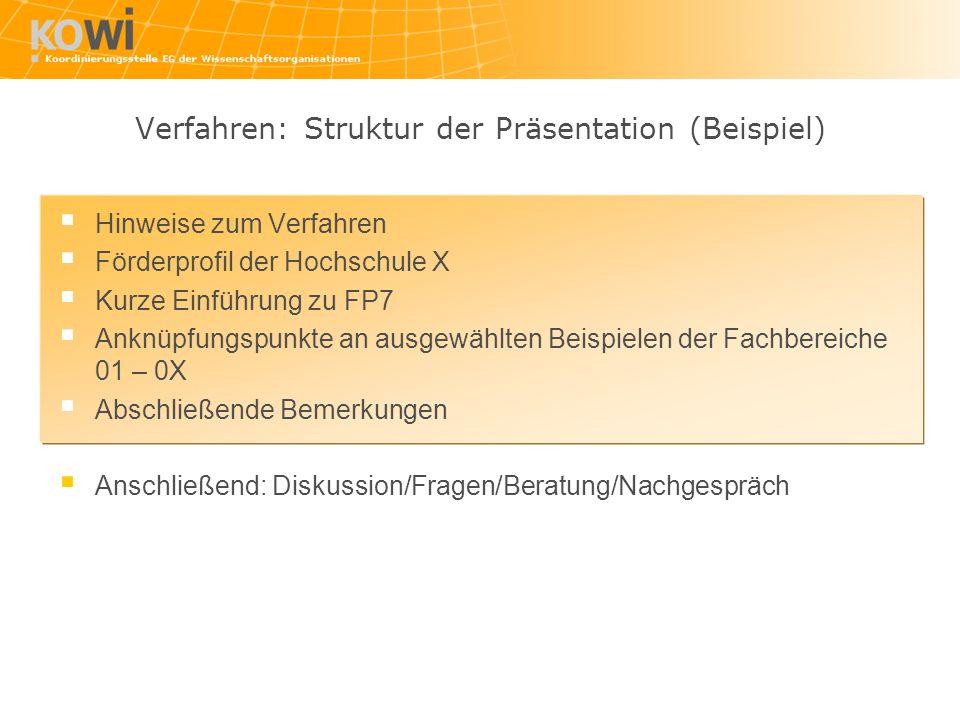 Verfahren: Struktur der Präsentation (Beispiel)