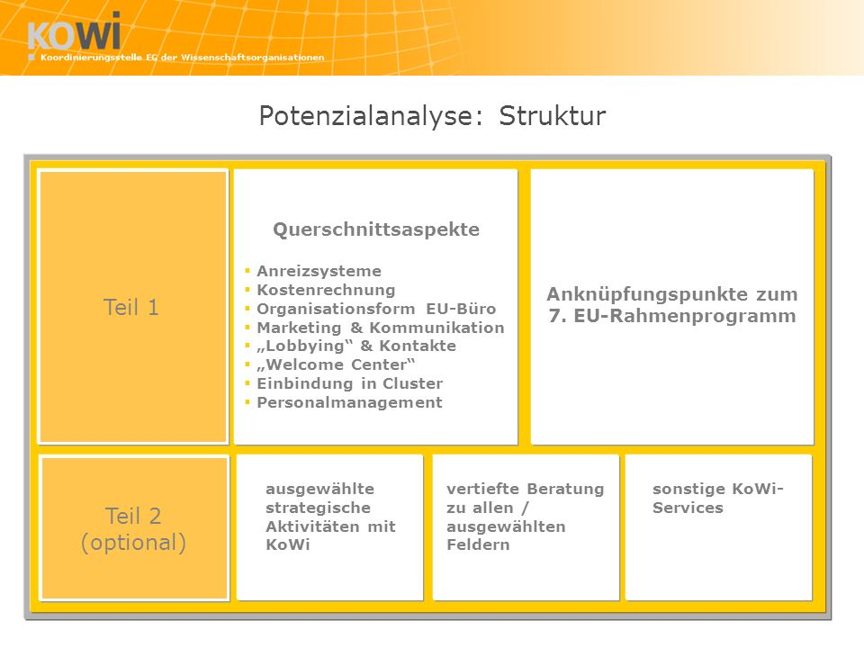 Anknüpfungspunkte zum 7. EU-Rahmenprogramm