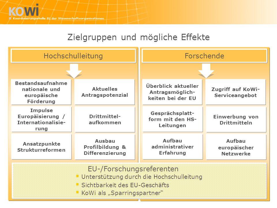 Zielgruppen und mögliche Effekte