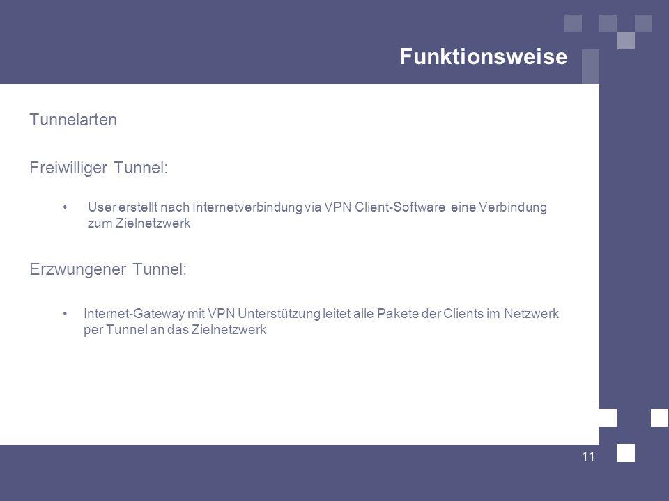 Funktionsweise Tunnelarten Freiwilliger Tunnel: Erzwungener Tunnel: